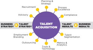 Gropay Payment Provider Services - Talent Acquisition Services